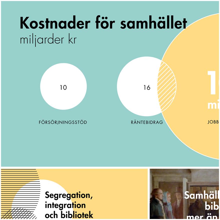 Segregation,integration och bibliotek – presentationsmaterial och visualiseringar